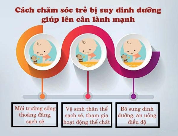 cach-cham-soc-tre-nhe-can-suy-dinh-duong-2