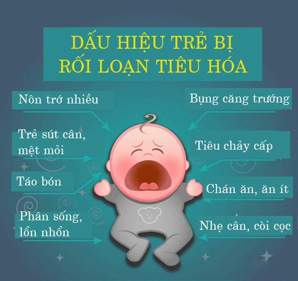 dau-hieu-tre-roi-loan-tieu-hoa