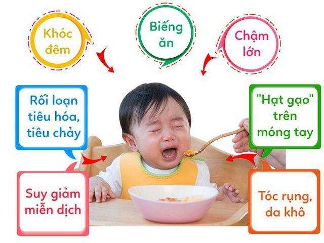 Trẻ 5 - 6 tháng tuổi biếng ăn gây hại đến sức khỏe